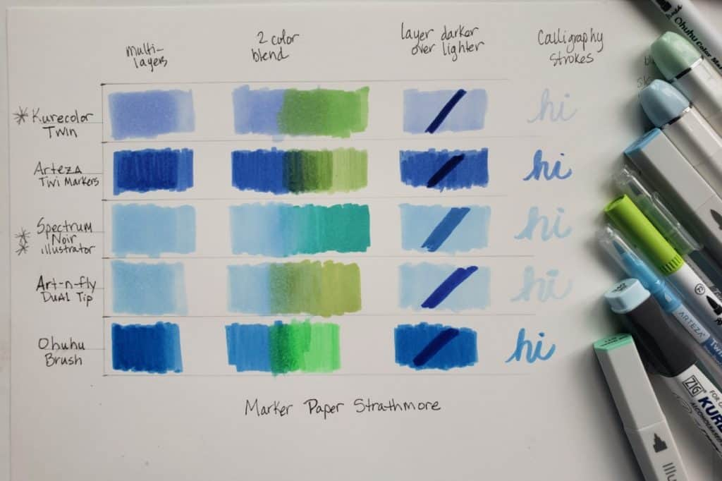 samples on marker paper Best Copic Marker Alternatives verycreate.com