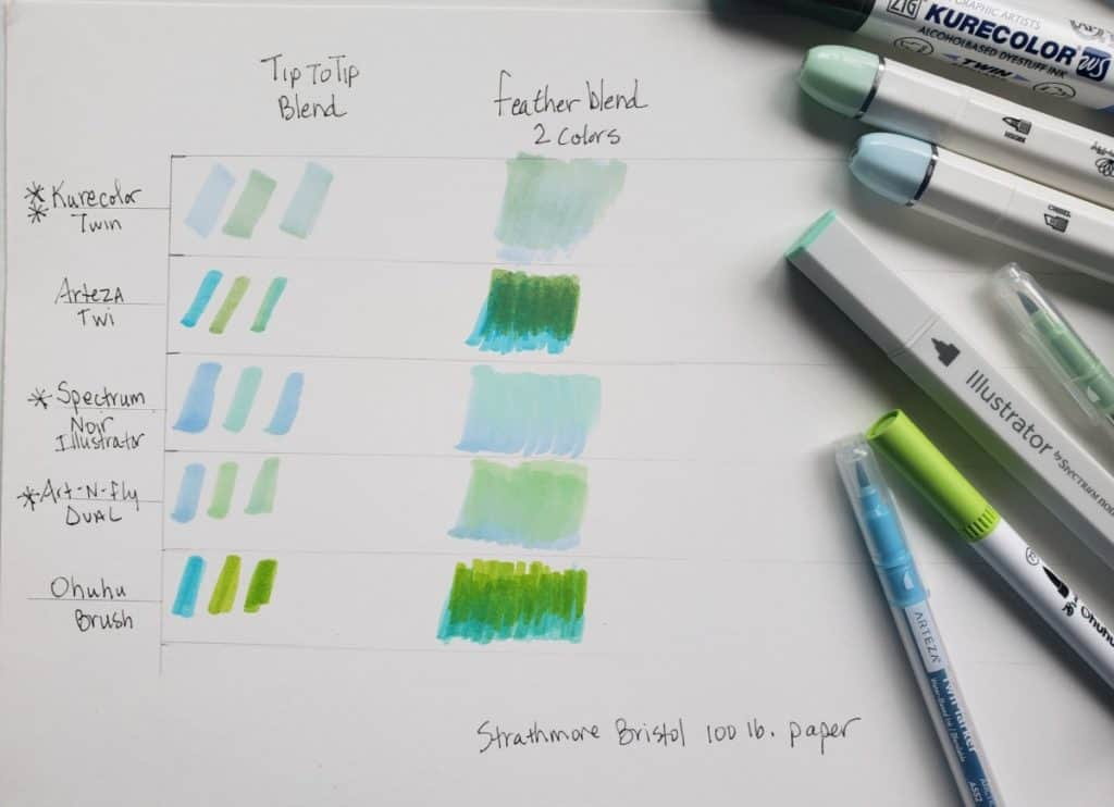 tip to tip and feather blend Best Copic Marker Alternatives verycreate.com